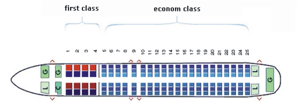 Схема салона Аэробуса A320