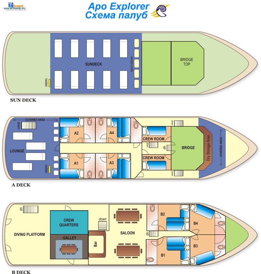 Схема палуб дайв-судна Apo