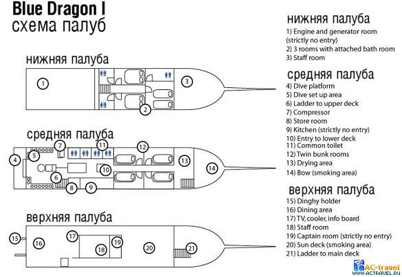 Схема палуб дайв-судна Blue
