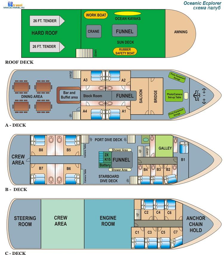 Схема палуб дайв-судна Oceanic