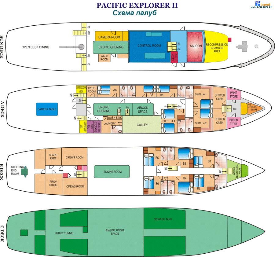 Схема палуб дайв-судна PACIFIC