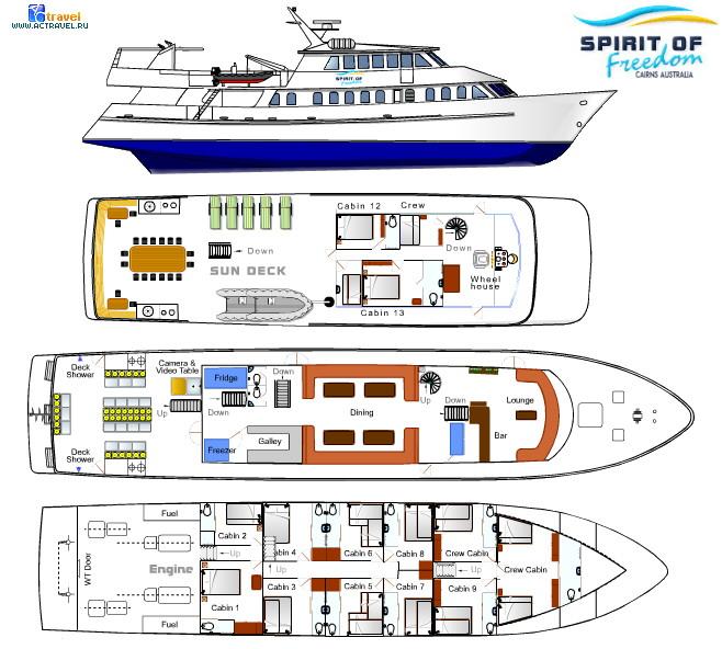 Схема палуб дайв-судна Spirit