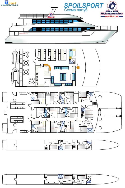Схема палуб дайв-судна