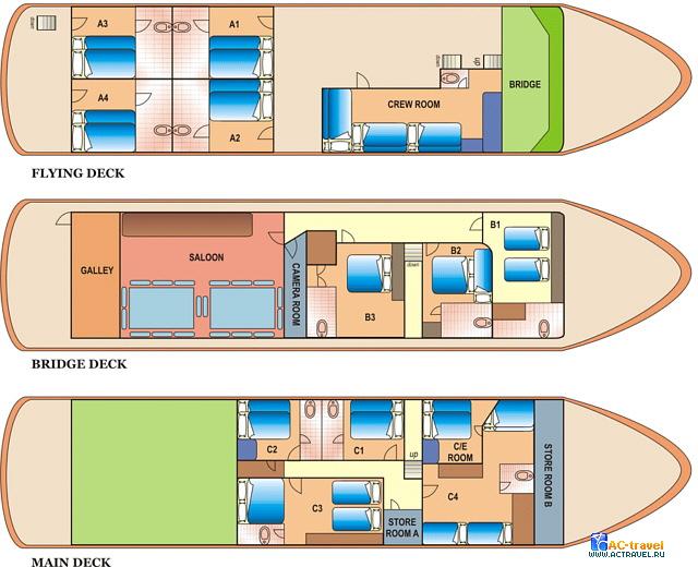 Схема палуб дайв-судна Stella
