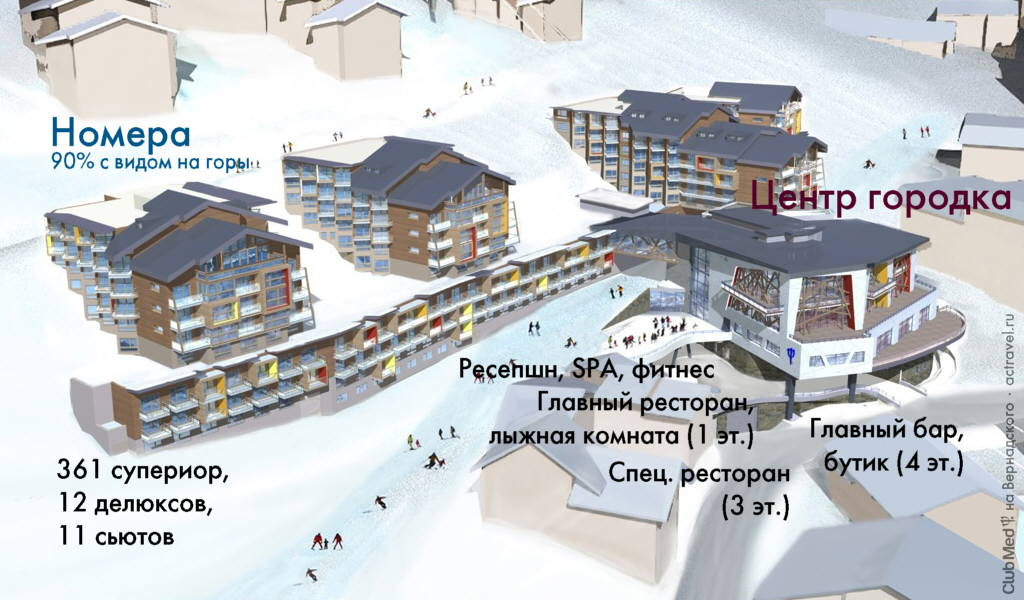Схема городка Club Med Val Thorens Sensations